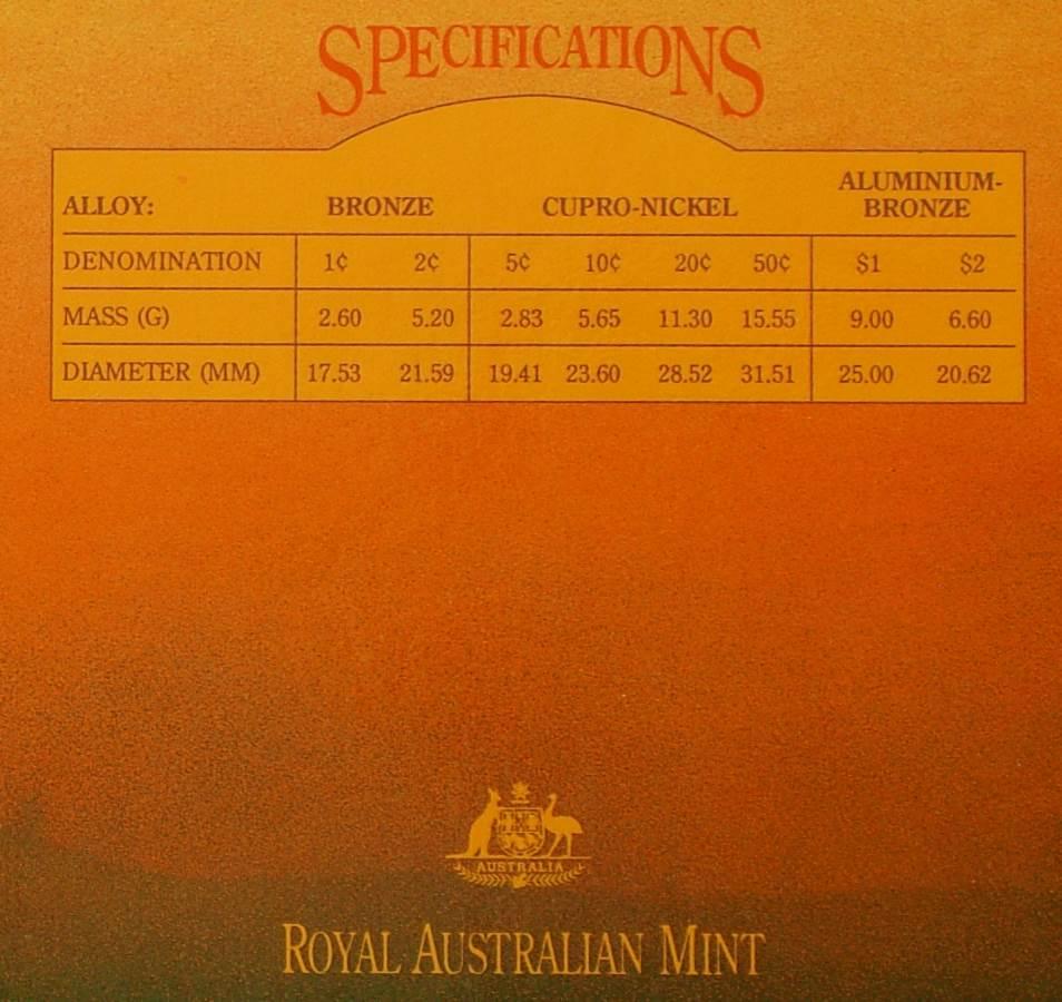 1989 RAM Decimal Boxed Proof Coin Set